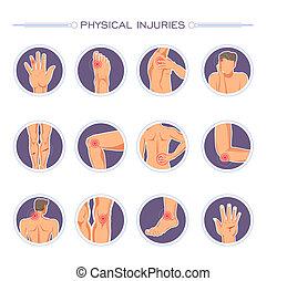 lichaam, poster, onderdelen, wond, vector, blessures, lichamelijk