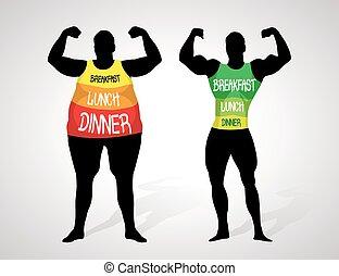 lichaam, slank, dik