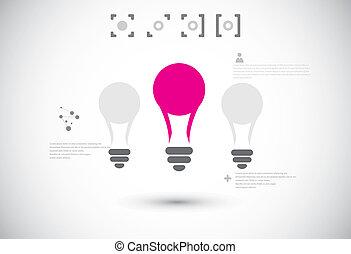 licht, begriff, idee, birnen