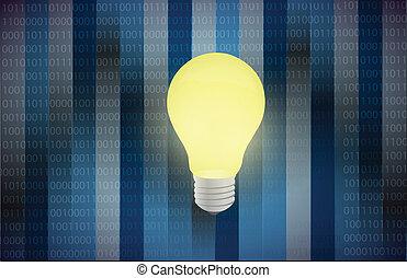 licht, design, idee, abbildung, zwiebel