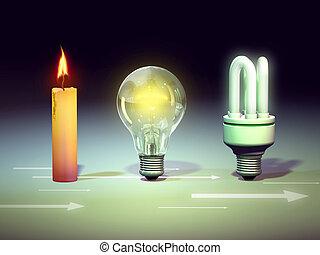 licht, evolutionsphasen