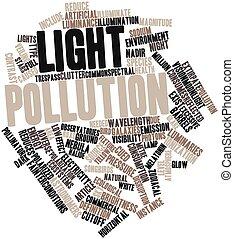 licht, vervuiling
