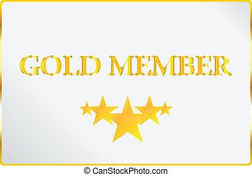 lid, gouden kaart