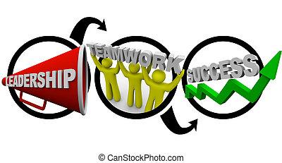 liderança, positivo, trabalho equipe, semelhantes, sucesso