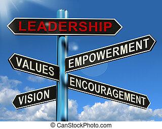 liderança, signpost, mostra, visão, valores, empowerment, e,...