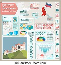 liechtenstein, infographics