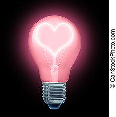 liefde, ideeën