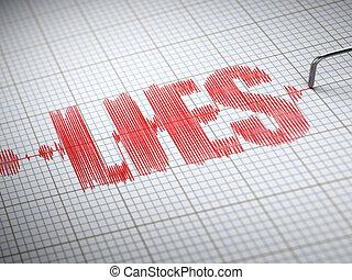 lies., detector de mentiras, concepto, text.
