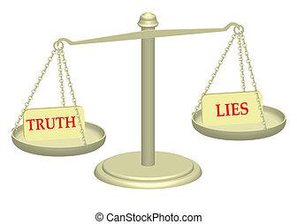 lies, wahrheit