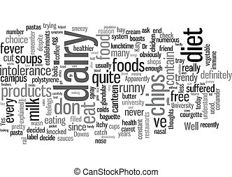 Life After Dairy text background wordcloud concept
