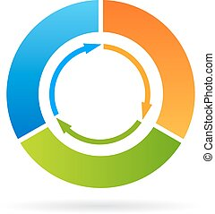 Life cycle 3 part diagram