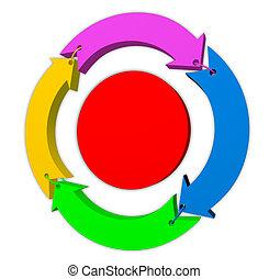 Life cycle - Blank life cycle diagram