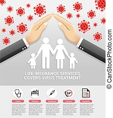 Life insurance services covers virus Treatment. Vector illustrations.