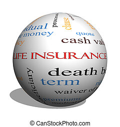 Life Insurance Word Cloud Concept on a 3D Sphere with great terms such as term, whole life, rider, quote and more.