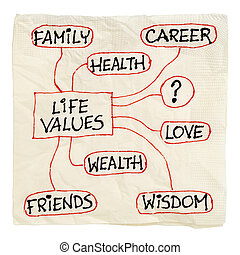 life value cncept on a napkin - napkin sketch of possible ...