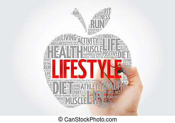 LIFESTYLE apple word cloud with marker
