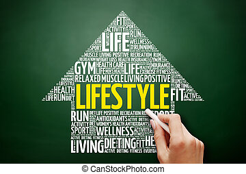 LIFESTYLE arrow word cloud collage