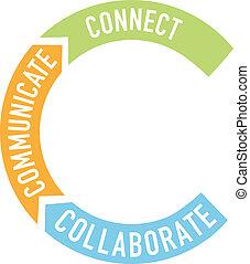 ligar, colabore, comunicar, setas