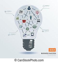 Light bulb business concept