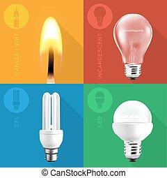 Light bulb energy collection set