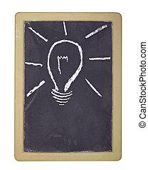 light bulb idea chalkboard school
