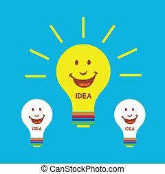 light bulb idea