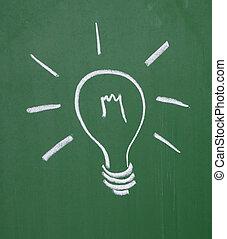 light bulb on blackboard idea mind