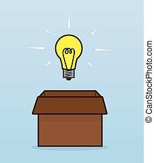 Light Bulb Outside of Box