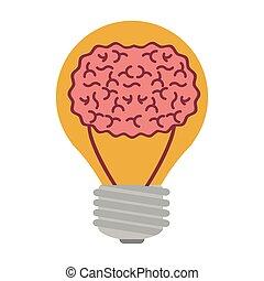 light bulb with brain inside