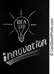 Light bulb,innovation - Light bulb drawn with chalk, symbol...