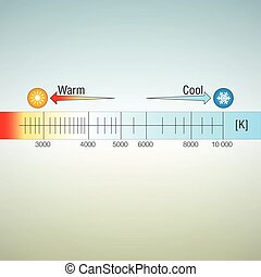 Light color temperature scale with sun and snowflake icons....