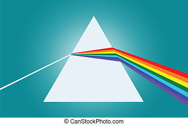Light decomposition - The ray of light falls on a prism then...