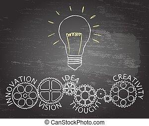 Light Innovation Gear Wheels Blackboard
