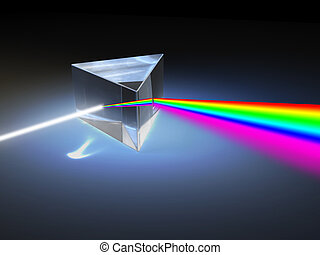 Light refraction - Optical prism refracting a ray of white...