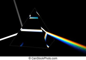 light separated to spectrum through prism