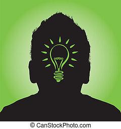 lightbulb, 考え