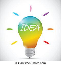lightbulb, colorito, disegno, idea, illustrazione