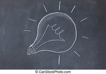 Lightbulb drawn on a blackboard sym