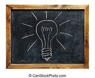lightbulb drawn on a chalkboard