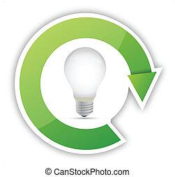 lightbulb, eco, cycle