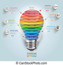 lightbulb, essere, usato, timeline., bandiera, affari, workflow, pensare, disposizione, icons., diagramma, infographic, disegno web, template., lattina