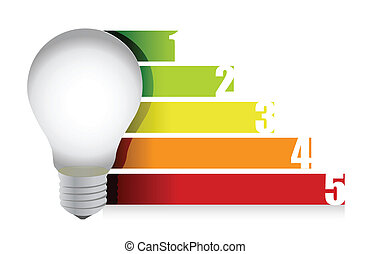 lightbulb graph illustration design