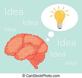 lightbulb, hjärna, idé