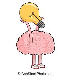 lightbulb, hjärna, ikon