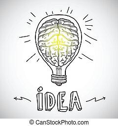 lightbulb, hjärna, skiss, mänsklig