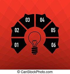 lightbulb, idée