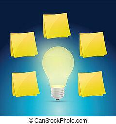 lightbulb, idea, intorno, piantoni, illustrazione, disegno