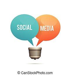 lightbulb, media, sociale