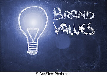 lightbulb on blackboard, brand values & copyspace - lighbulb...