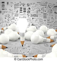 lightbulb, potlood, concept, zakelijk, creatief, ontwerp, 3d
